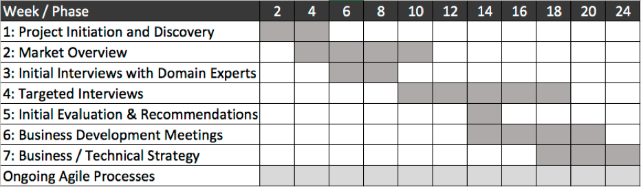Scouting Project Calendar